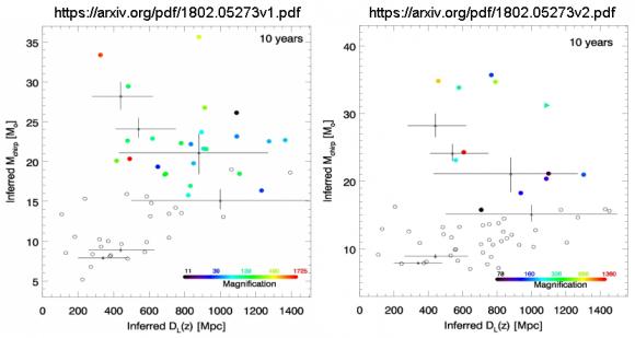 Dibujo20180325 v1 vs v2 observed plane distance chirp mass arxiv 1802 05273 v2