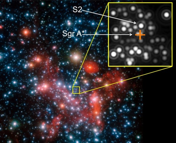 Image of the Galactic Centre