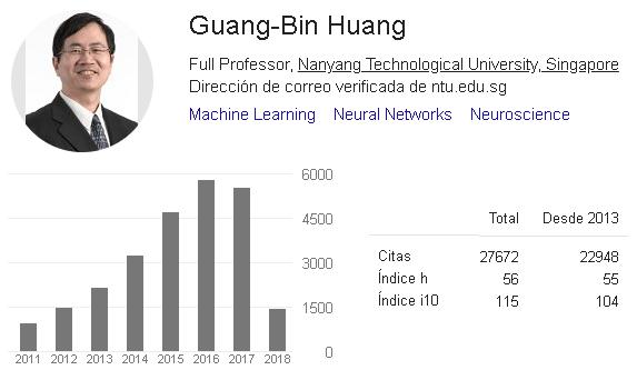 Dibujo20180327 guang-bin huang google scholar