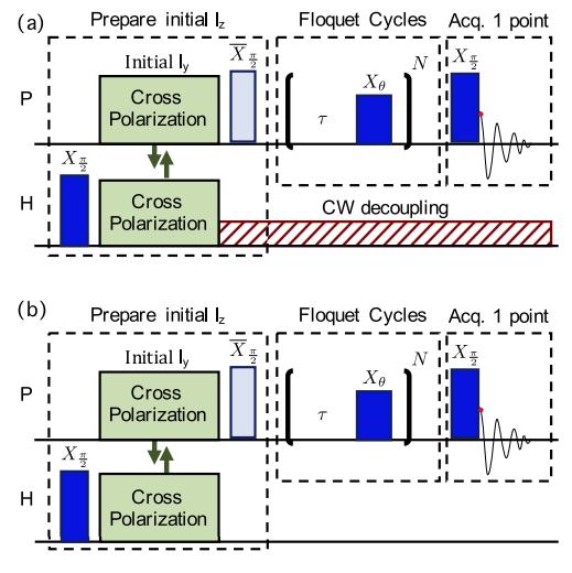 Dibujo20180506 pulse sequence discrete time crystal response PhysRevB 97 184301