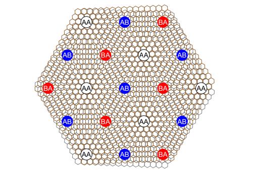 Dibujo20180525 twisted bilayer graphene moire pattern