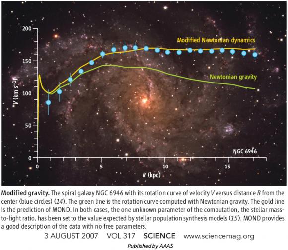 Visiones de la materia oscura (dark mattern at sight)