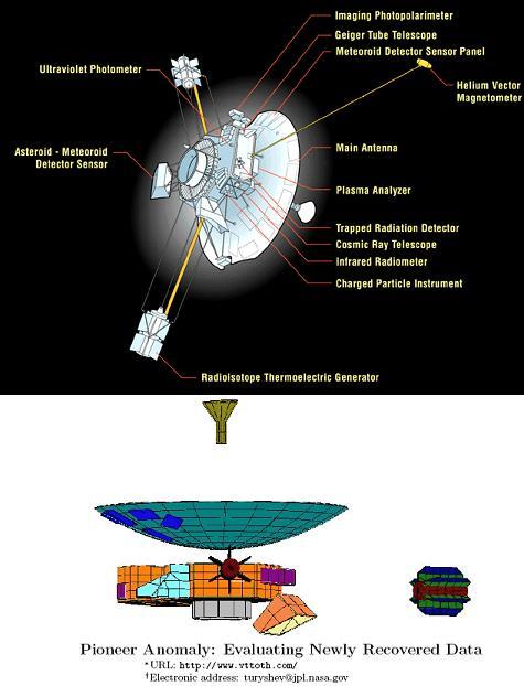 El sistema solar como un gran laboratorio para la gravedad (o ideas sobre la anomalía de las sondas Pioneer)
