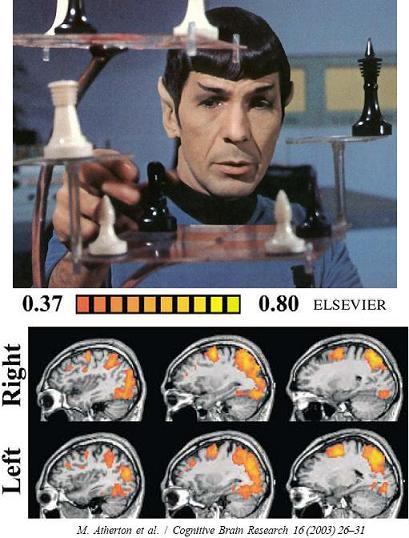 Hay que ser inteligente o tener mucha memoria para jugar bien al ajedrez (o Spock contra Spock y Geri contra Geri)