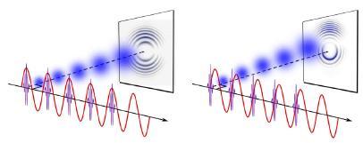 Dualidad onda-partícula (o el electrón como onda en el espacio de ...