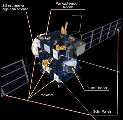 Descubrimientos recientes sobre la anomalía de las sondas Pioneer (Earth flyby anomaly en 5 sondas espaciales)