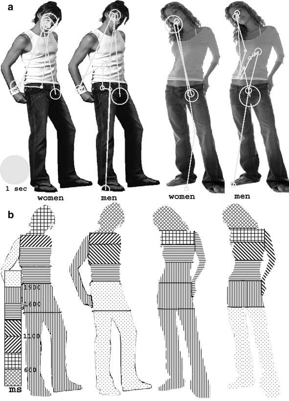 Dibujo20090508_Gender_differences_eye-tracking_data_same_opposite_gender
