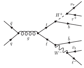 Dibujo20090701_Feynman_diagram_for_charged_Higgs_boson_production_from_top_quark
