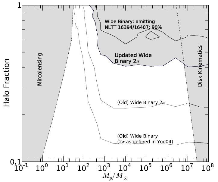 Dibujo20090701_Total_Intermediate-Mass_Black-Holes_IMBH_As_Percent_of_Halo_Mass_versus_IMBH_Mass