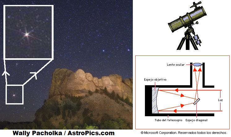 Dibujo20090704_Mount_Rushmore_Starry_Night_with_Arcturus_zoom_showing_6_diffraction_spikes