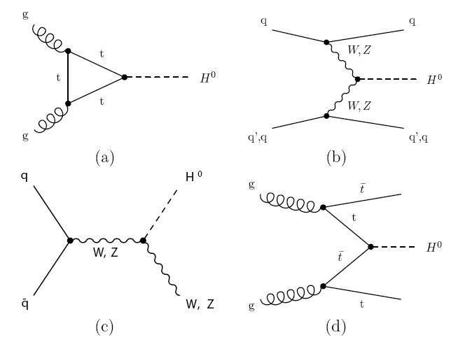 Dibujo20090802_LHC_CERN_gluon-gluon_quark-quark_collisions_and_higgs_production