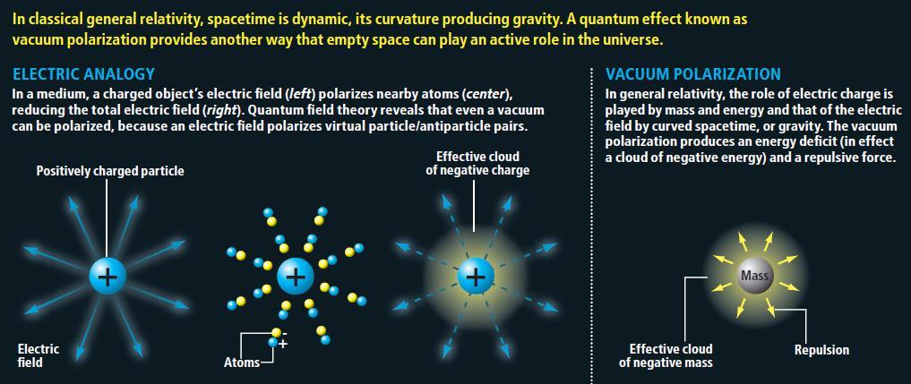 Dibujo20090929_solving_fernando_question_on_vacuum_polarization