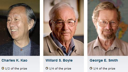 Dibujo20091006_2009_Nobel_Prize_Physics_Kao_Optical_Fiber_Boyle_Smith_CCD