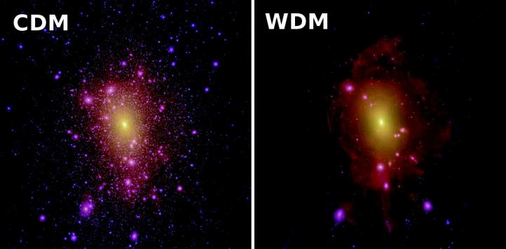 Resultado de imagen de Materia oscura caliente