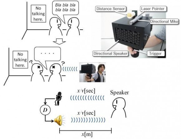 dibujo20120921-speechjammer-overview