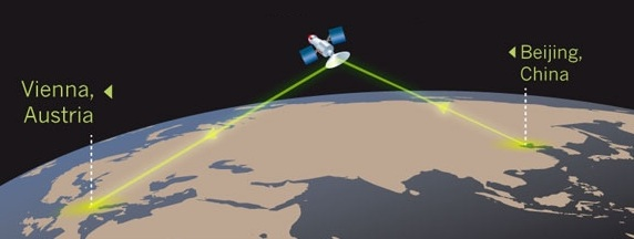 Dibujo20121206 proposal quantum teleporting china vs austria