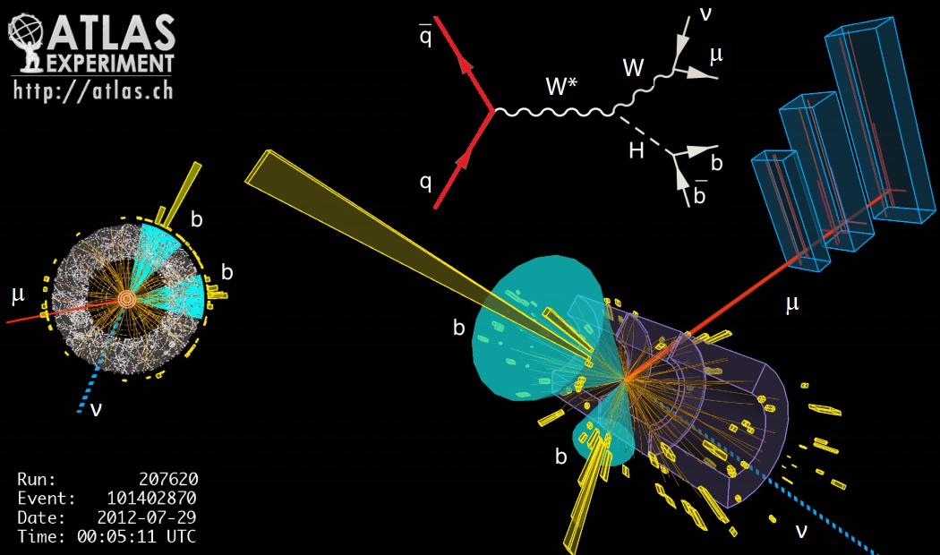 Dibujo20121219 ATLAS Higgs bbar event 2012-07-29