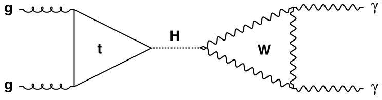 Dibujo20121220 gg ttt higgs www diphoton