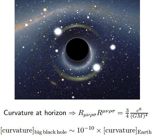 Dibujo20121224 falling into a black hole