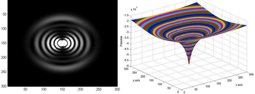 Dibujo20130101 solution einstein-klein-gordon equation - potential