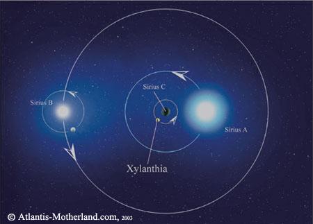 Dibujo20130122 Pseudoscience artistical representation of Sirius triple system