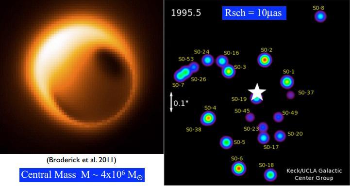 Dibujo20130127 sgrAstar - supermassive black hole - milky way