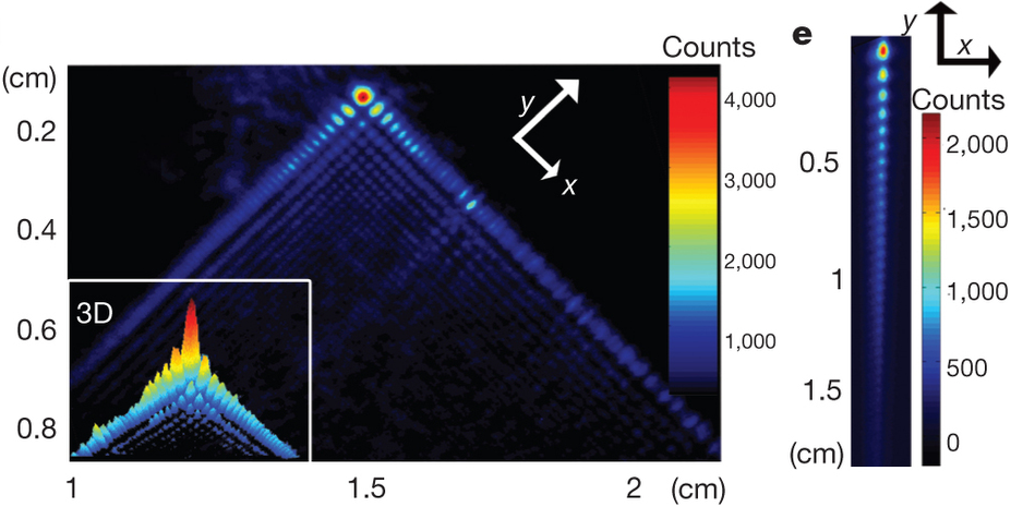 Dibujo20130220 Experimental wave packet micrographs of two-dimensional and one-dimensional electron Airy beams