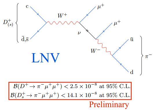 Dibujo20130305 LNV new limits - majorana neutrinos