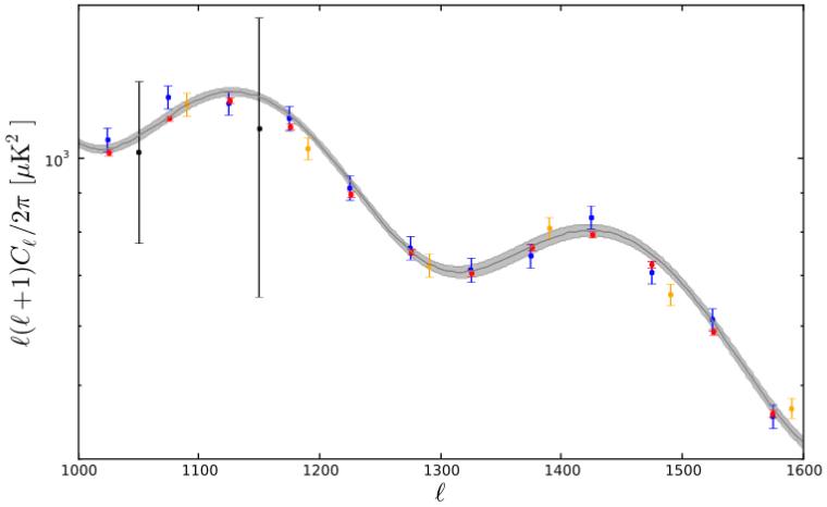 Dibujo20130405 cmb multipole spectrum 1000 -1600 wmap-9 black vs planck red