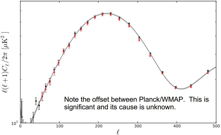 Dibujo20130405 cmb multipole spectrum wmap-9 black vs planck red