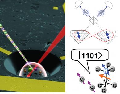 Dibujo20130428 diamond qubits based on nitrogen defects