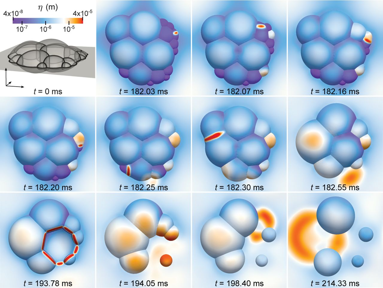 Dibujo20130510 simulation cluster of bubbles