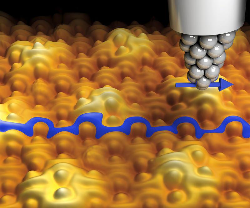 Dibujo20130511 Primeros pasos hacia la espintronica basada en grafeno - SINC