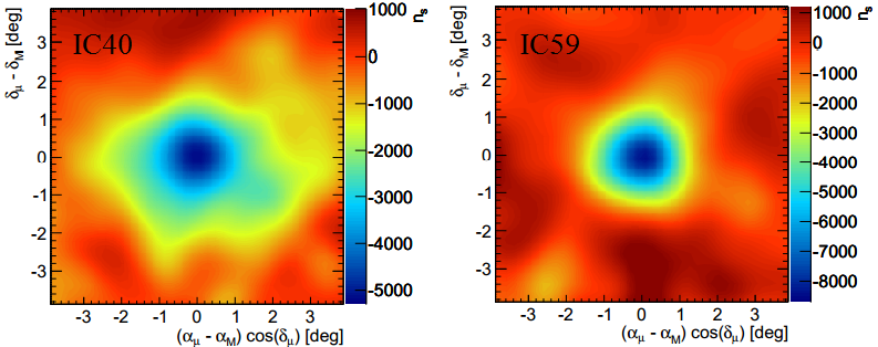 Dibujo20130530 Contour plot value ns for on-source regions of the IC40 and IC59