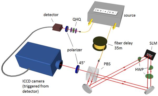 Dibujo20130602 Sketch of the experimental setup