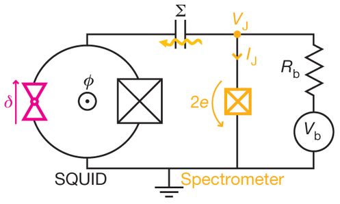 Dibujo20130721 experimental setup - spectrometric measurement - josephson junction