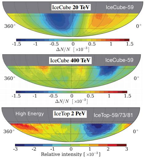 Dibujo20130802 2D maps of relative intensity equatorial coordinates cosmic ray arrival distribution for IceCube and IceTop