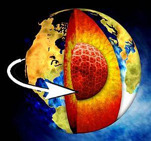 Dibujo20140228 inner core - earth - rotation