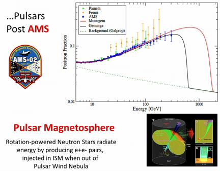 Dibujo20130904 ams-02 positron excess - pulsar explanation - talk susy 13 by stefano profumo