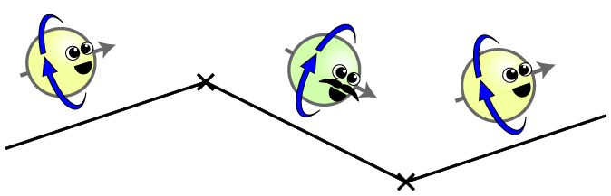 Dibujo20130923 higgs - left - right - fermion - coupling