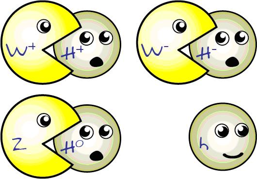Dibujo20130923 Ws-eat-Higgs - cartoon