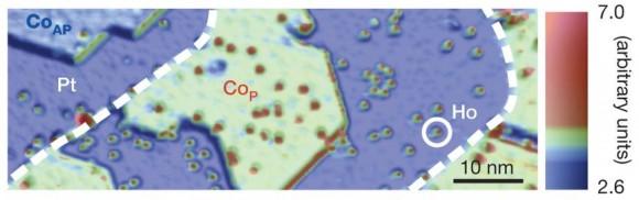 Dibujo20131114 cryogenic cubit storage - Ho atom - nature com