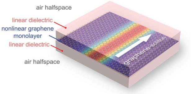 Dibujo20131123 graphene soliton - device structure