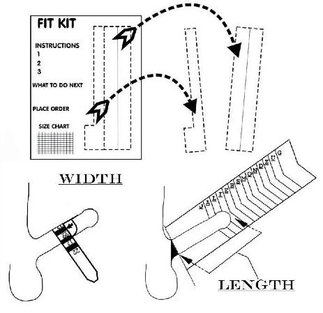 Dibujo20131204 fit kit - penile width and length measurement