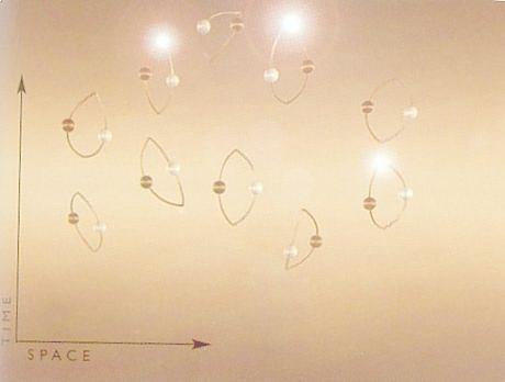 Dibujo20131208 quantum vacuum - virtual particle pairs