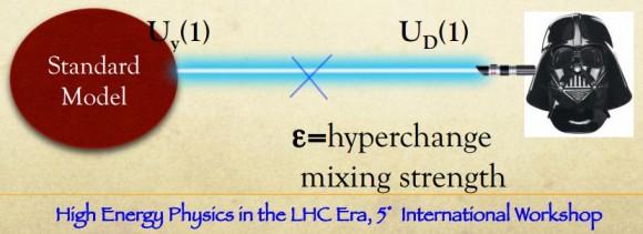 Dibujo20131228 dark boson theory - hep lhc era
