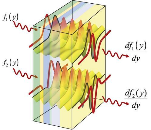Dibujo20131109 Wave-based metamaterial computing