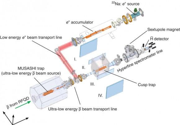 Dibujo20140125 Schematic view experimental apparatus - ASCUSA - ncomms4089-f1