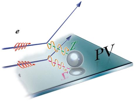 Dibujo20140209 measurement parity-violation scattering from deuterion pv-dis