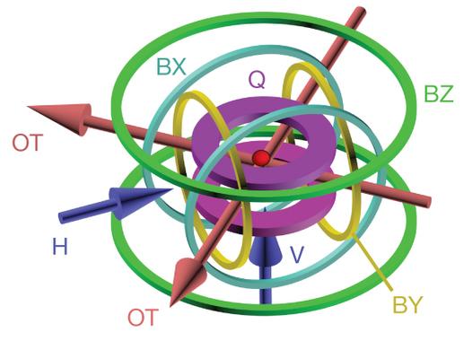 Dibujo20140209 schematic apparatus for monopole creation process - nature